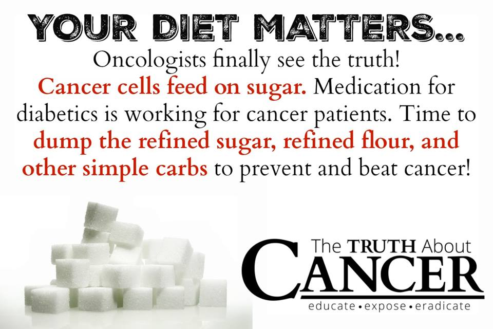 Your Diet matters! Cancer Cells feed on sugar!