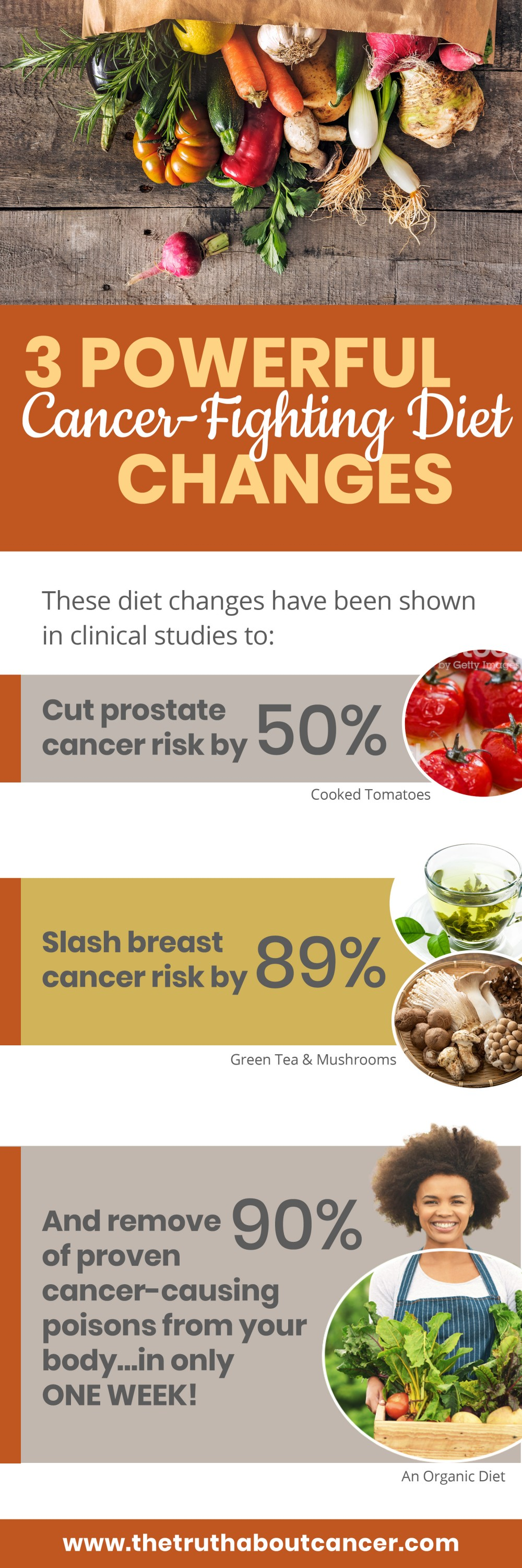 three powerful cancer-fighting foods