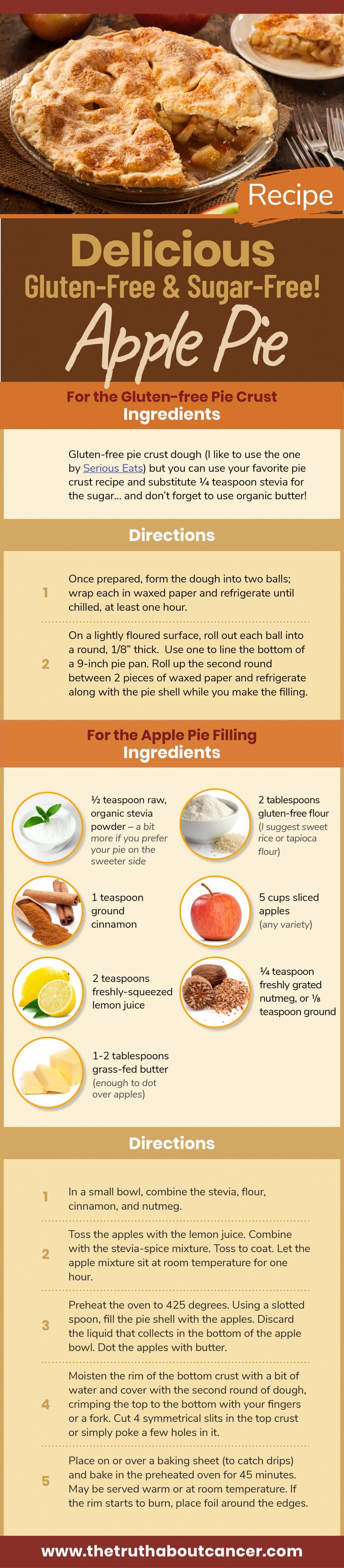 gluten free sugar free apple pie