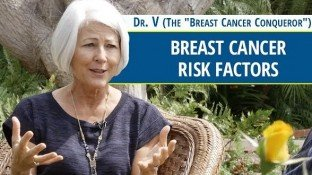 Common Breast Cancer Risk Factors Women Need to Know (video)
