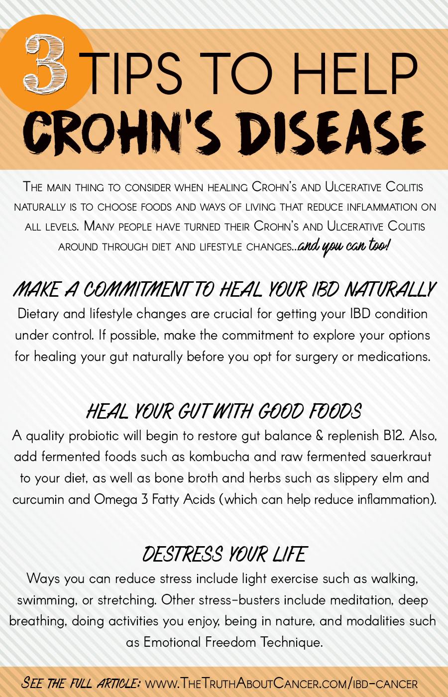 IBD Crohns disease and cancer
