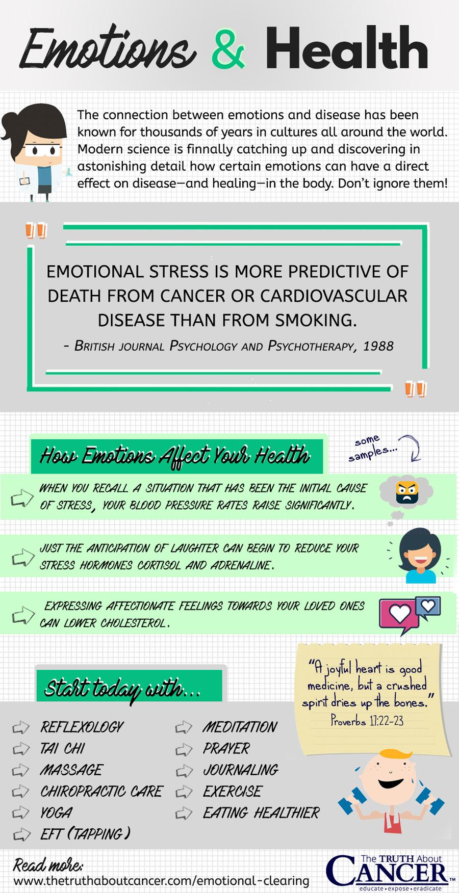 emotion-clearing-health-eft