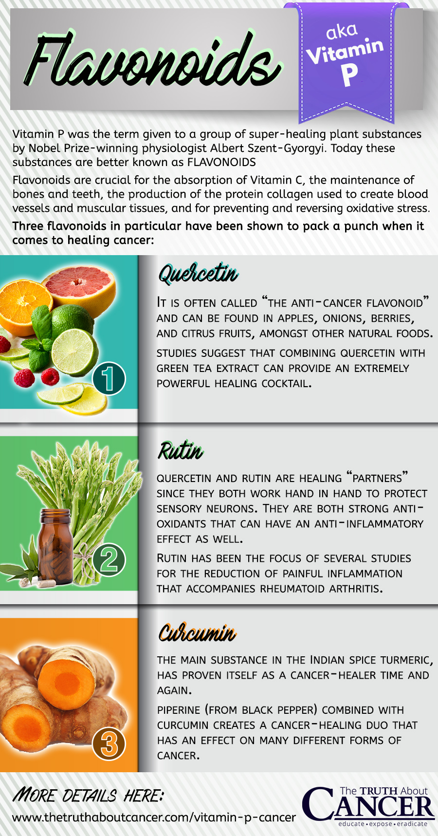 Flavonoids-vitamin-p