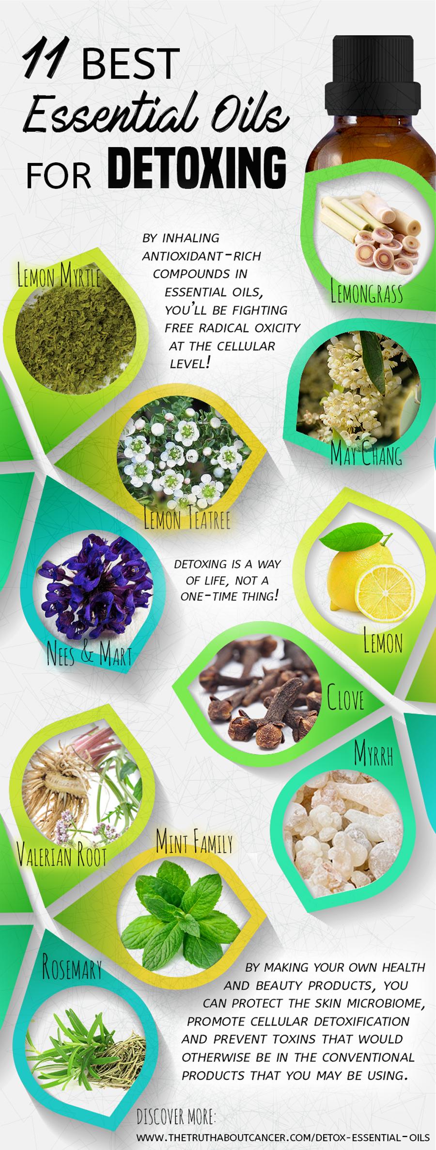 essential-oil-detox