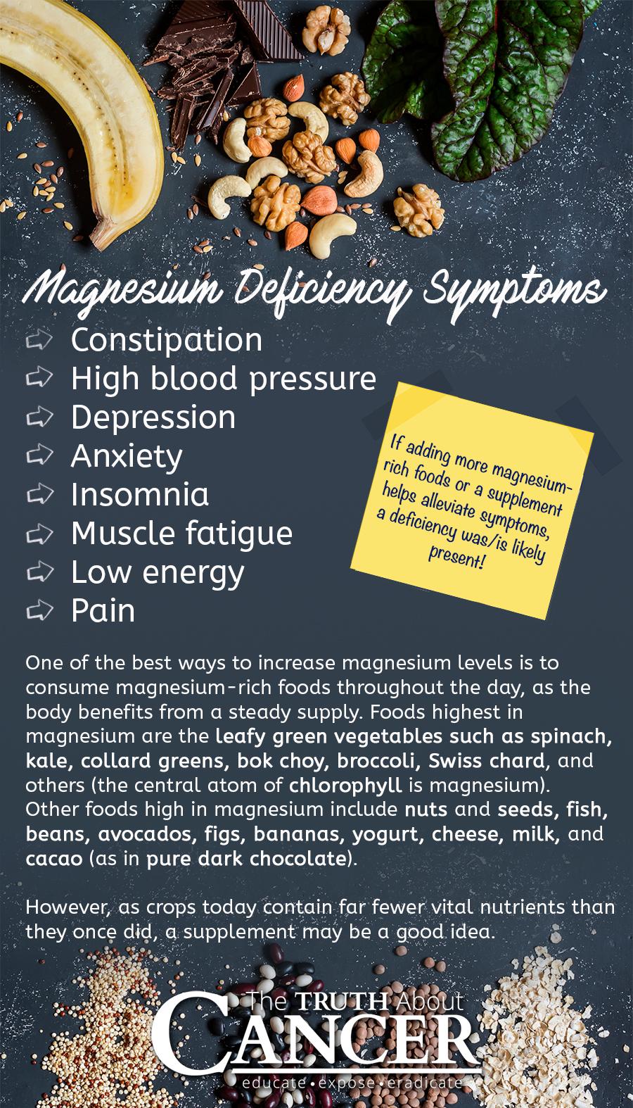 magnesium-deficiency-symptoms-list