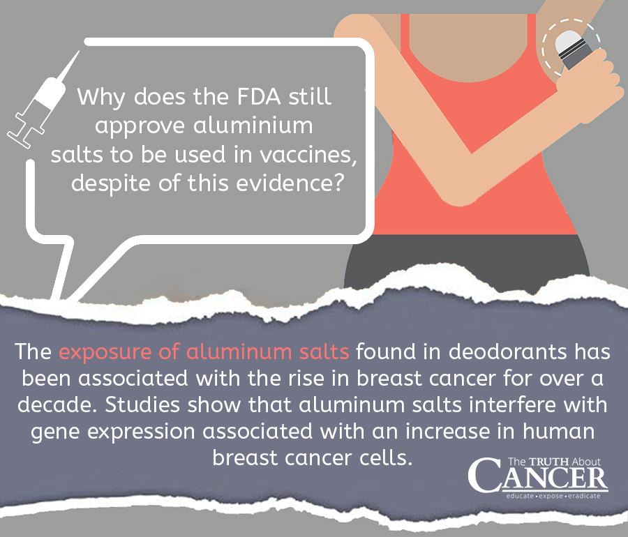 Aluminium-vaccine-FDA-breast-cancer