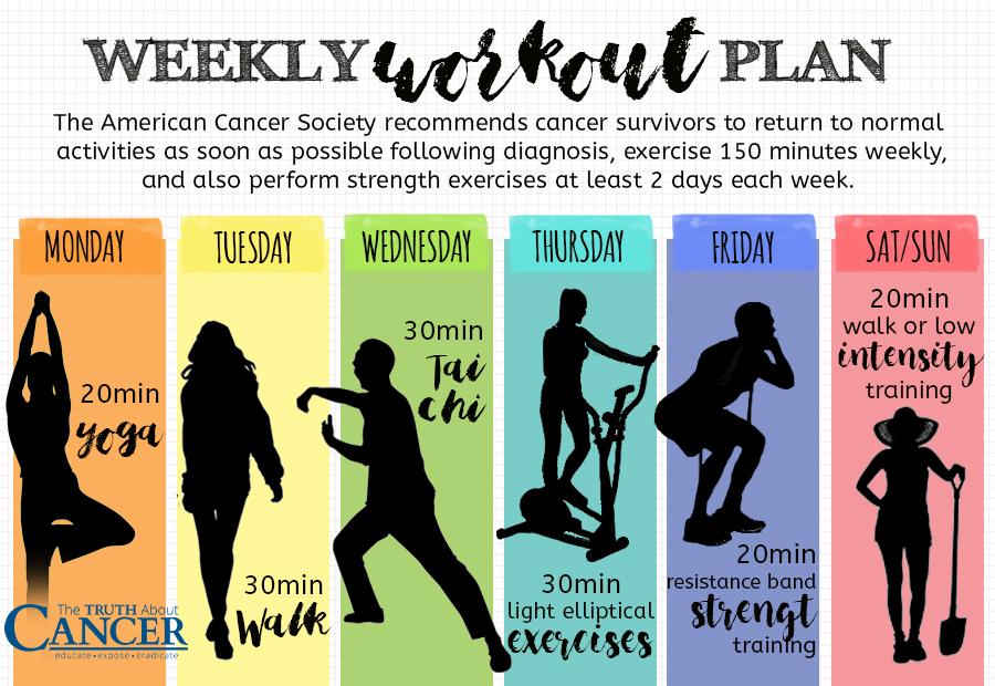 Workout-plan-cancer-survivor