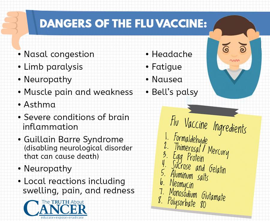 Flu-Vaccine-dangers-2