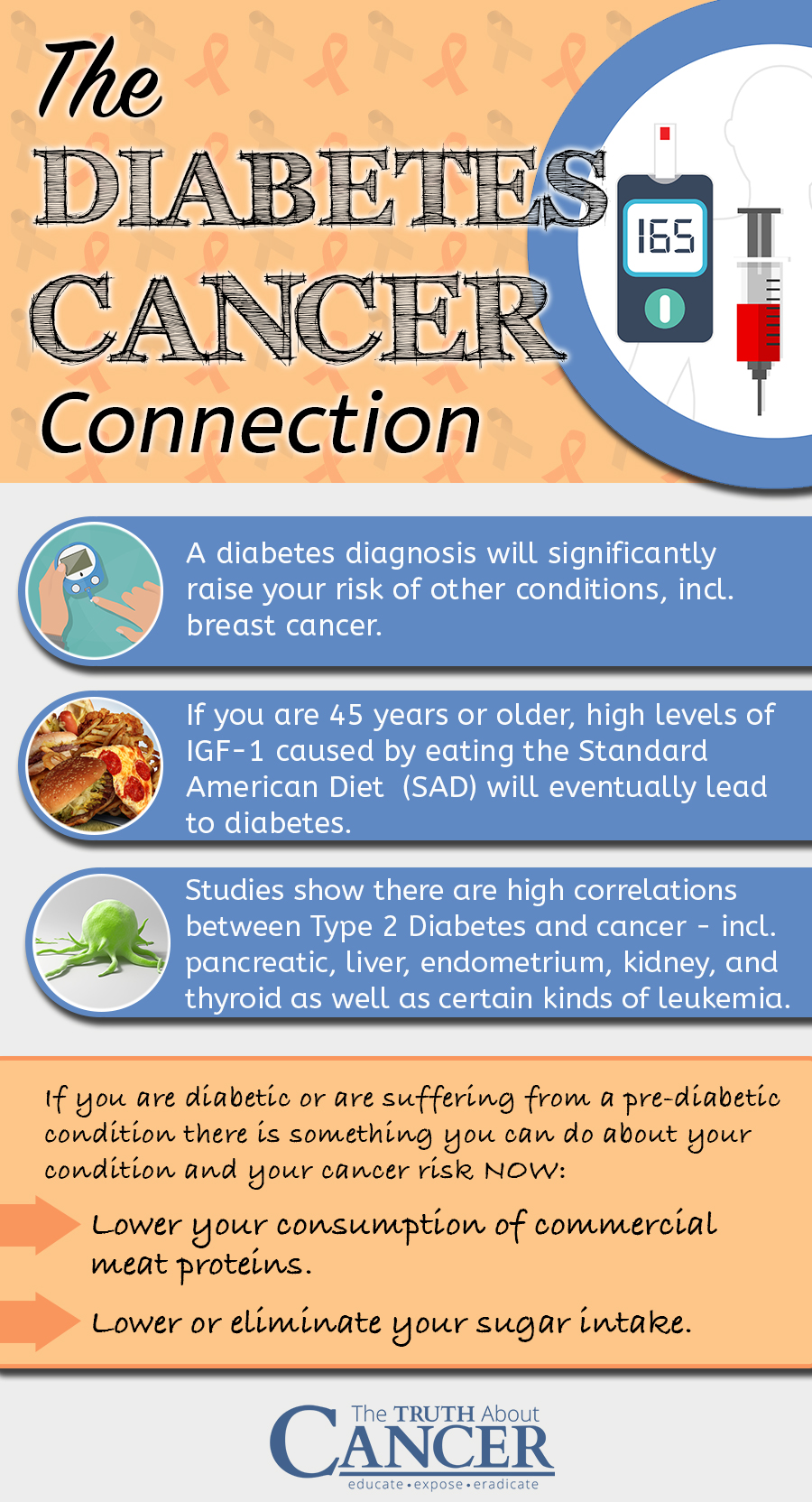 diabetes-cancer-connection