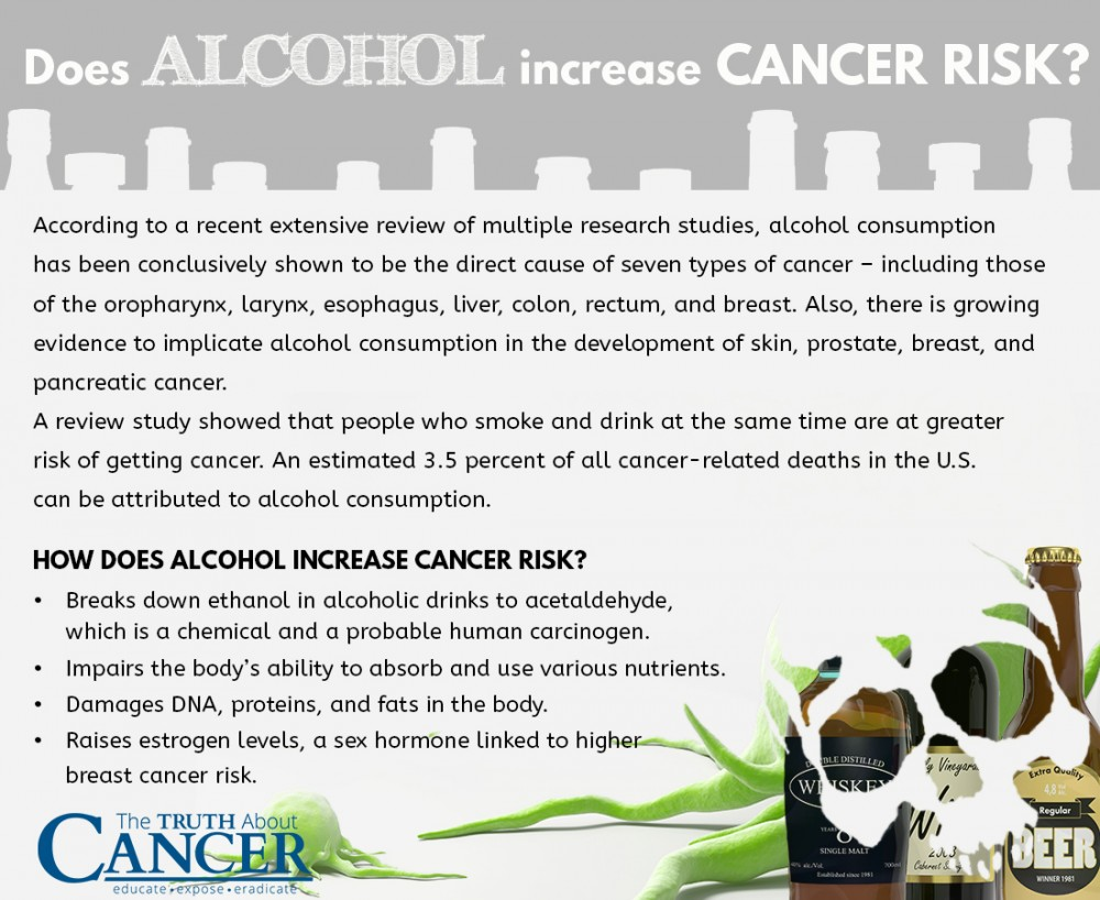 alcohol-increase-cancer-risk-2