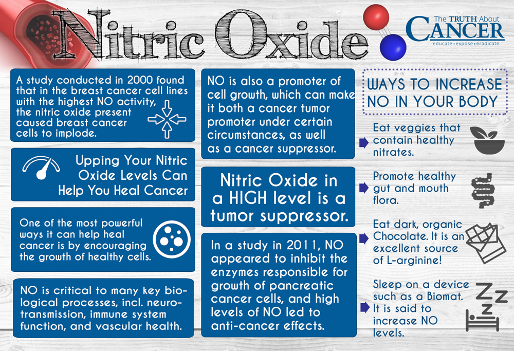 foods that increase nitric oxide levels