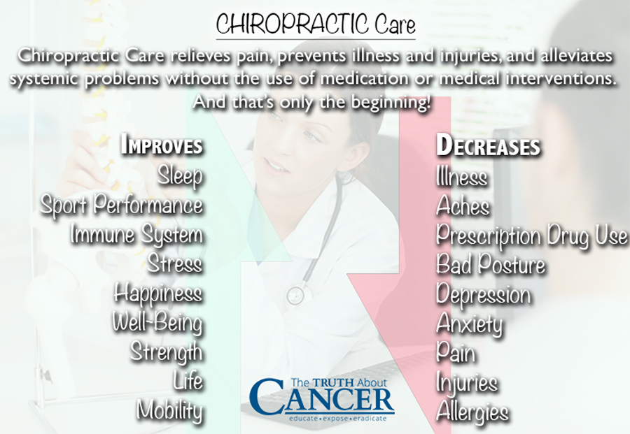 list-of-chiropractic-therapy-benefits