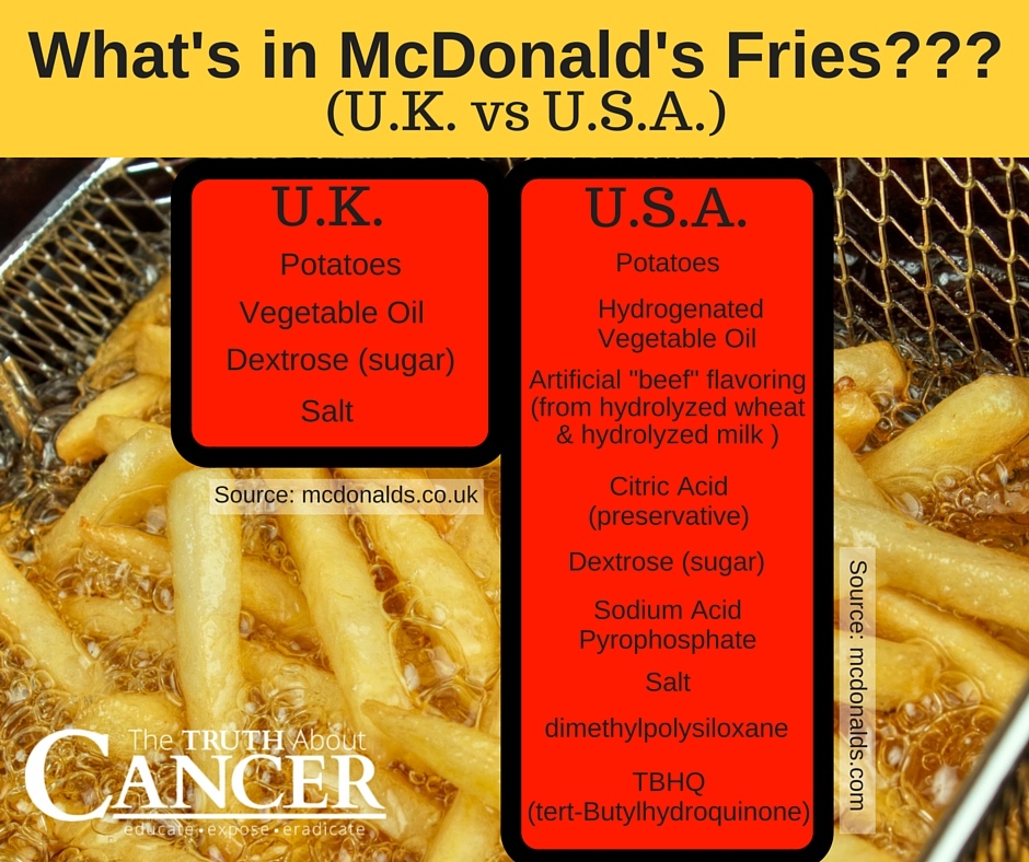 mcdonalds-fries-food-quality