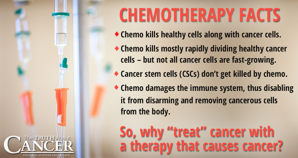 12 Questions To Ask Before Saying Yes To Chemotherapy