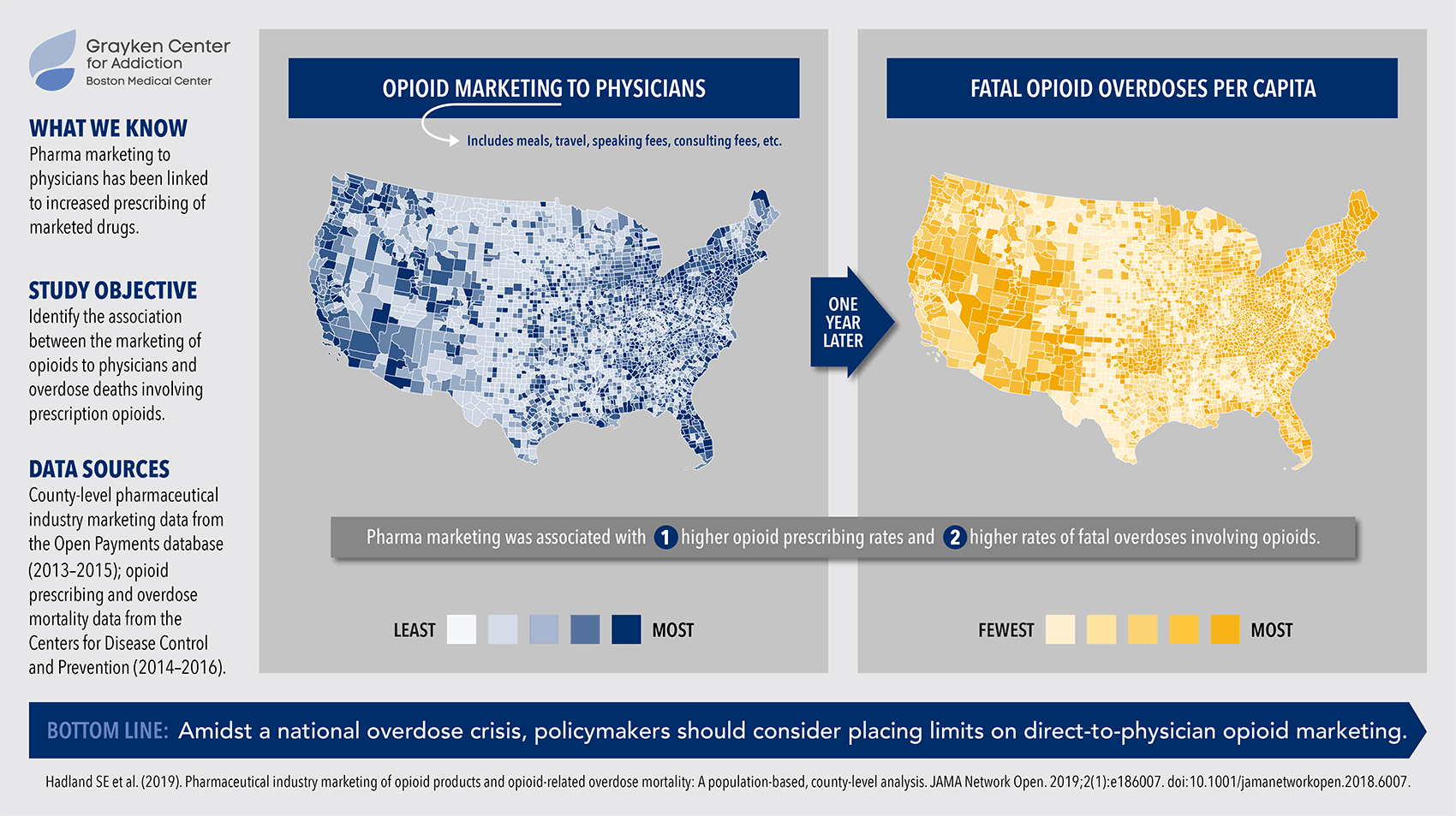 Opioid Overdose and Medical Marketing Graphic