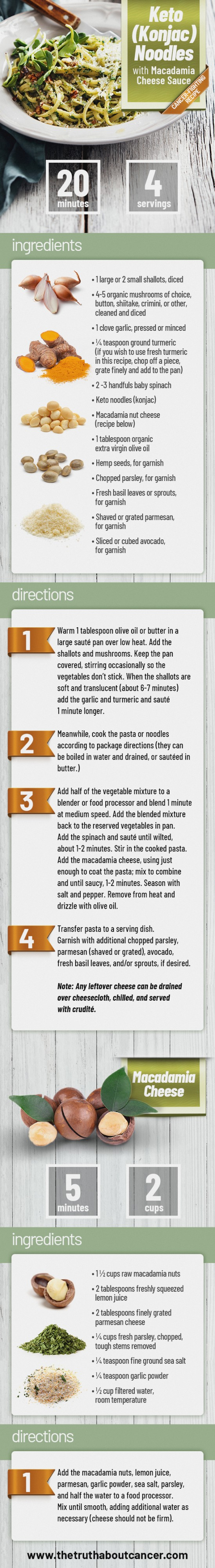 vegetarian keto recipe infographic
