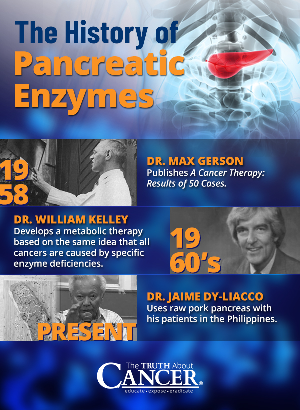 a history of pancreatic cancer