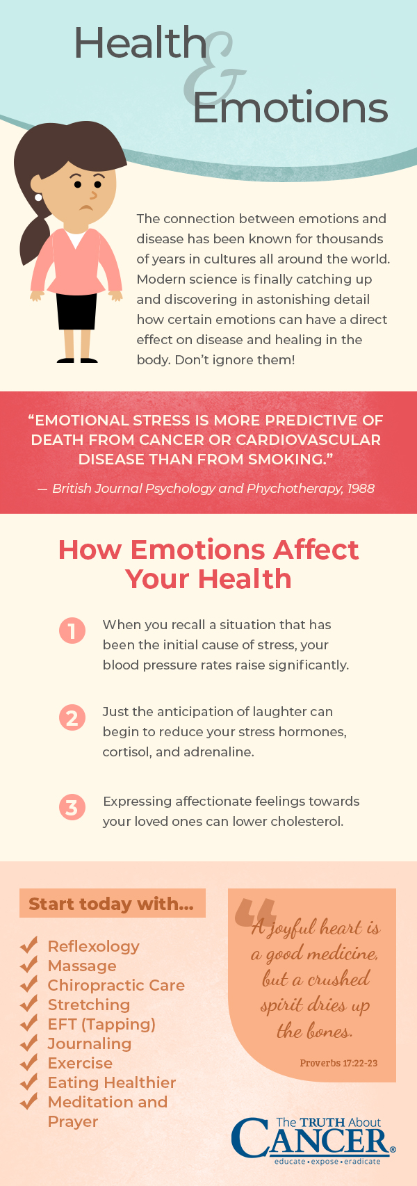 health and emotions: emotional clearing infographic