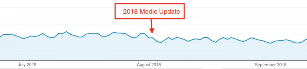 2018 medic update