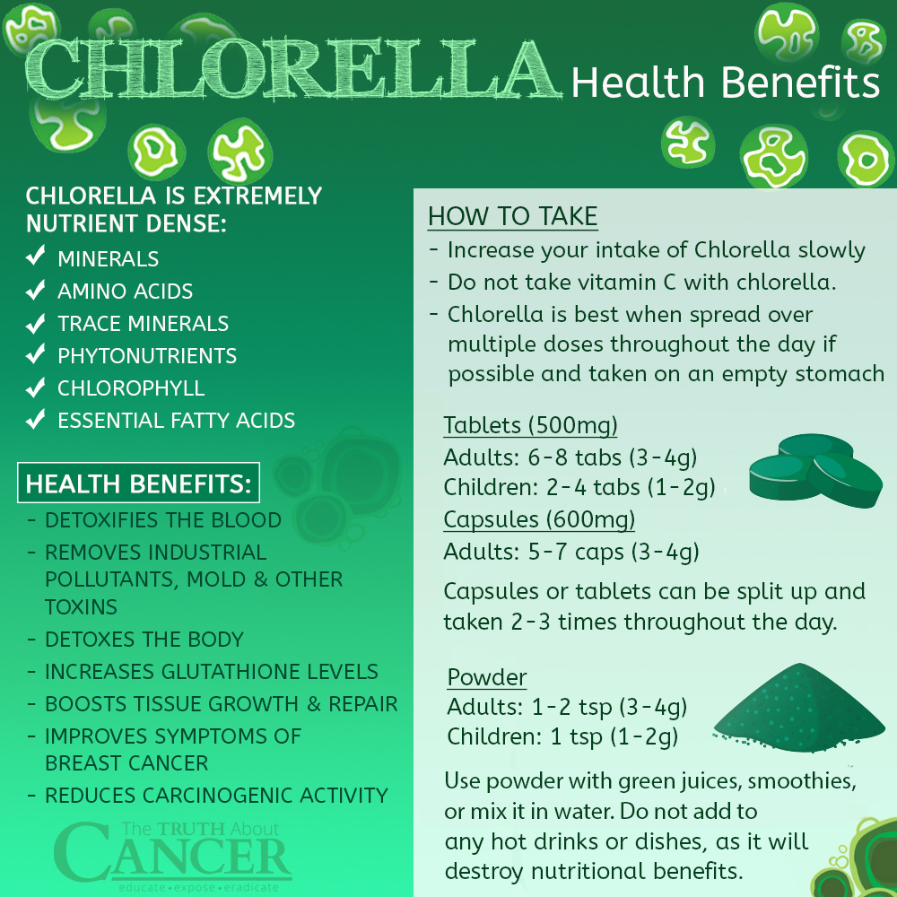 Chlorella Health Benefits