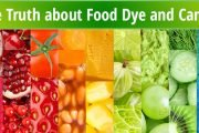 Food Dye and Cancer