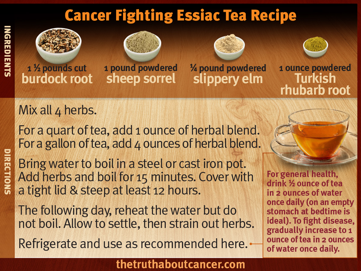 essiac tea ingredient