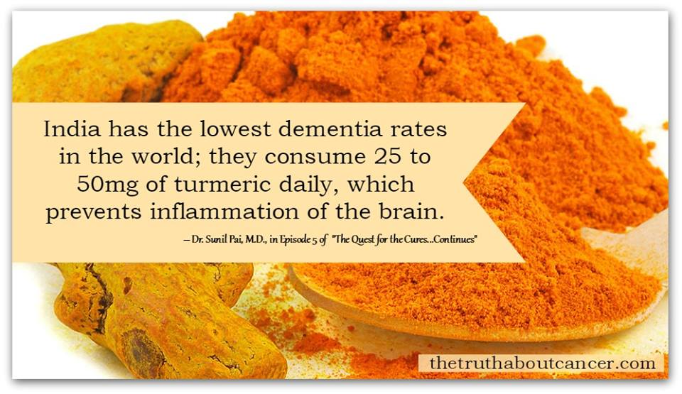 Quote about Turmeric by Dr. Sunil Pai